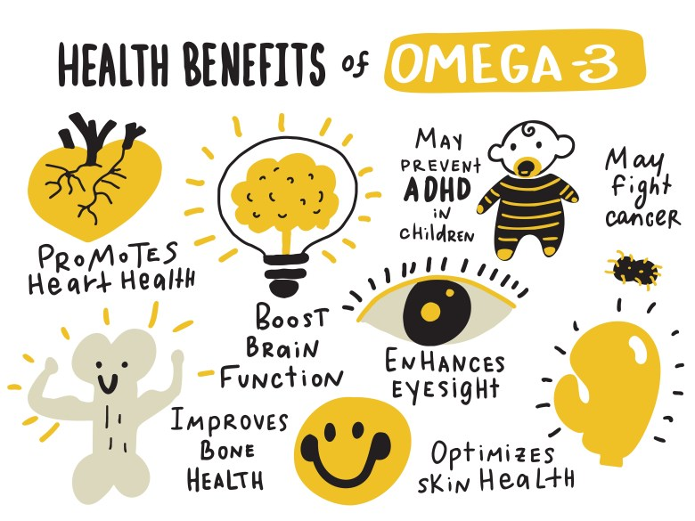 Most important Omega 3 benefits