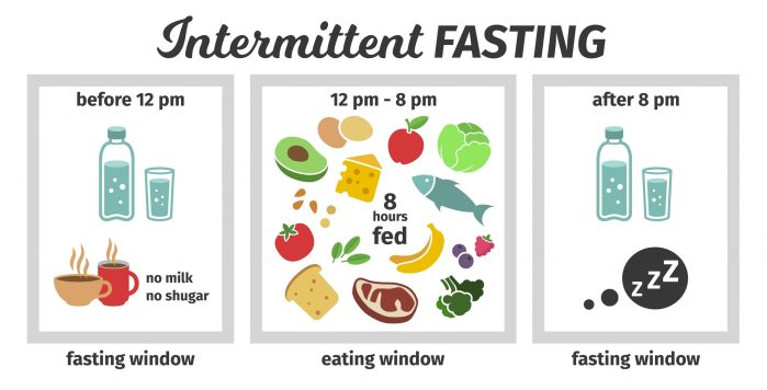 You can try Intermittent Fasting - it's a type of feeding which is an evolution of traditional fasting traditions