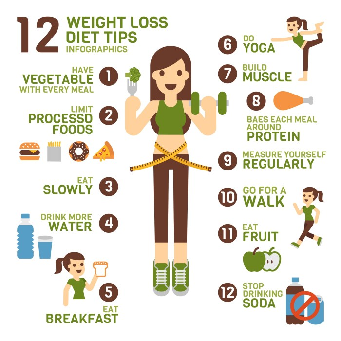 Best tips for losing weight