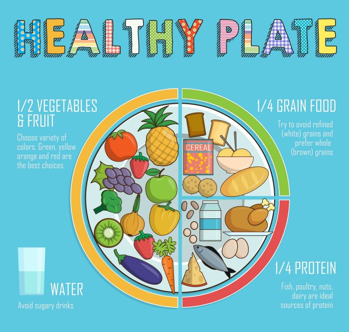 How healthy meal can be composed
