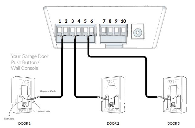 Hoe verbind ik mijn Gogogate2 met mijn (garage)deur of poort?