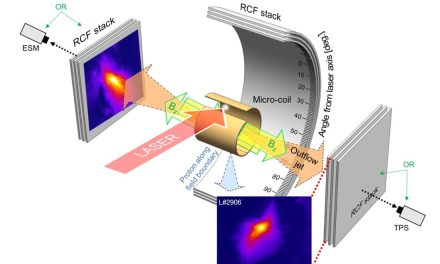 Black Hole Plasma Conditions Created on Earth – Laser Briefly Uses 1,000 Times the Electric Consumption of the Entire Globe