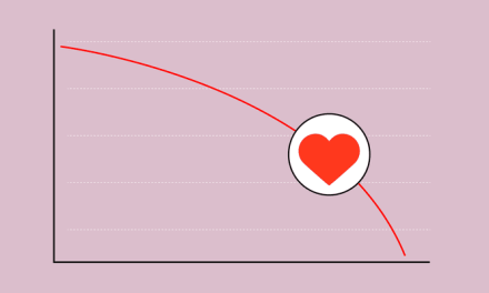 Would You Date an Economist?