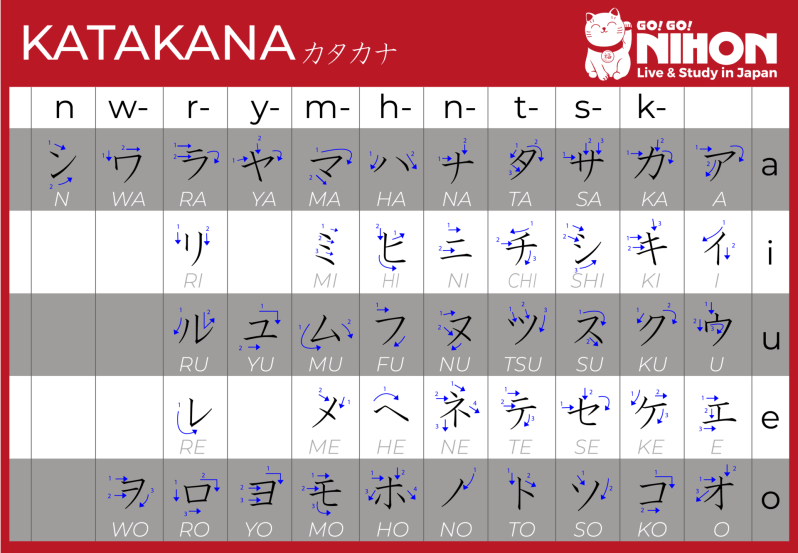 English katakana chart NEW