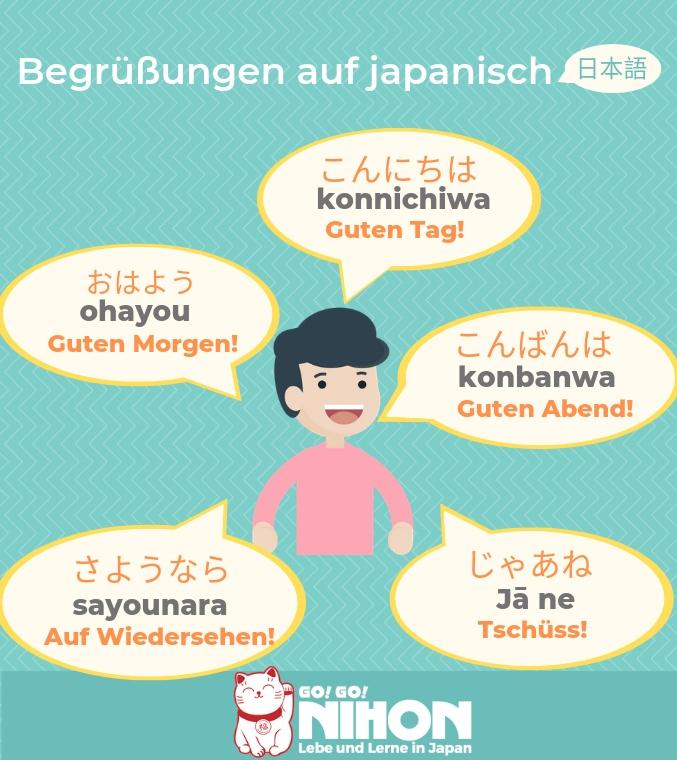 Hallo auf Japanisch