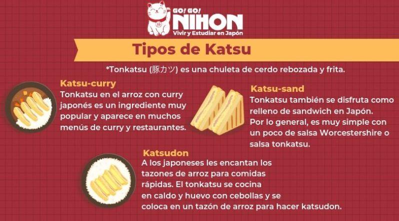 Tipos de katsu