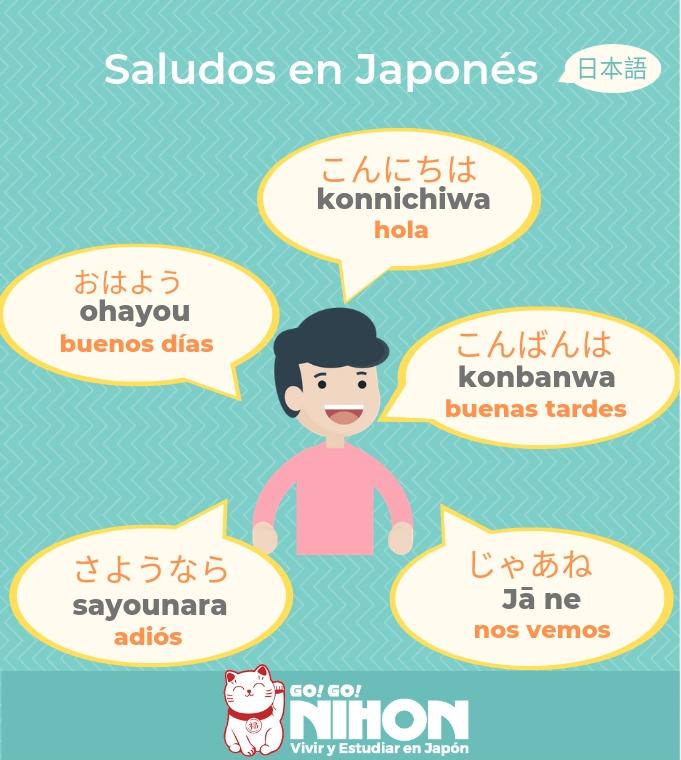 Hola en japonés