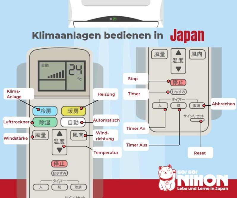 japanische Klimaanlage