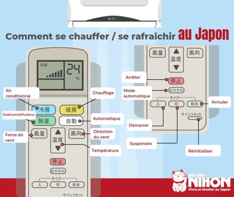 Climatisation au Japon