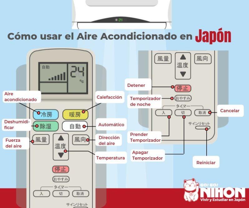 Cómo usar el aire acondicionado en Japón