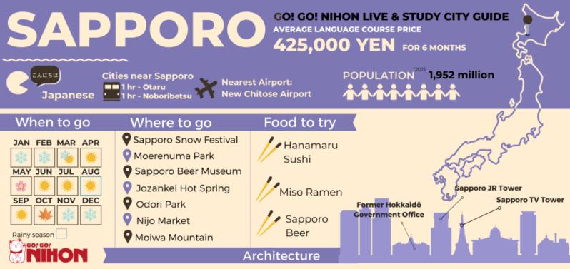 Living in Sapporo