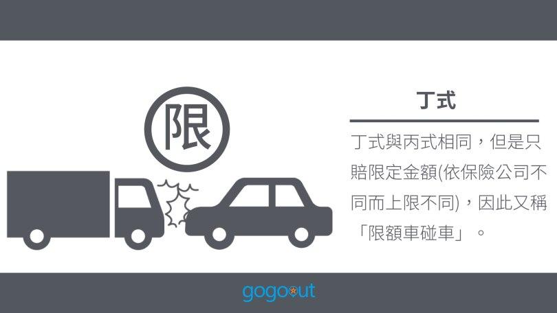 租車保險,gogoout,線上租車,車體險