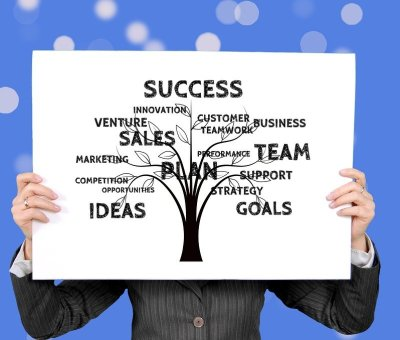 5 business expansion examples To Make Any Business Successful