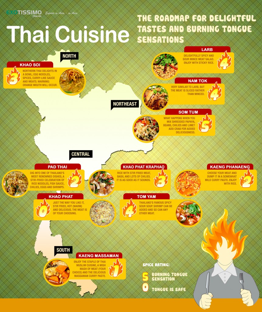 th-cuisine-infographic-final