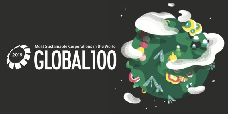 ranking global 100
