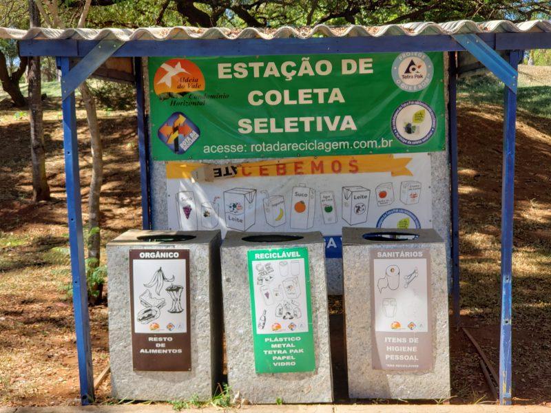 geração de resíduos