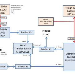 Wiring Diagram Off Grid Solar System Car Trailer Wire Going Documenting The Thoughts And Processes Of My Victron With Ats3pc0125