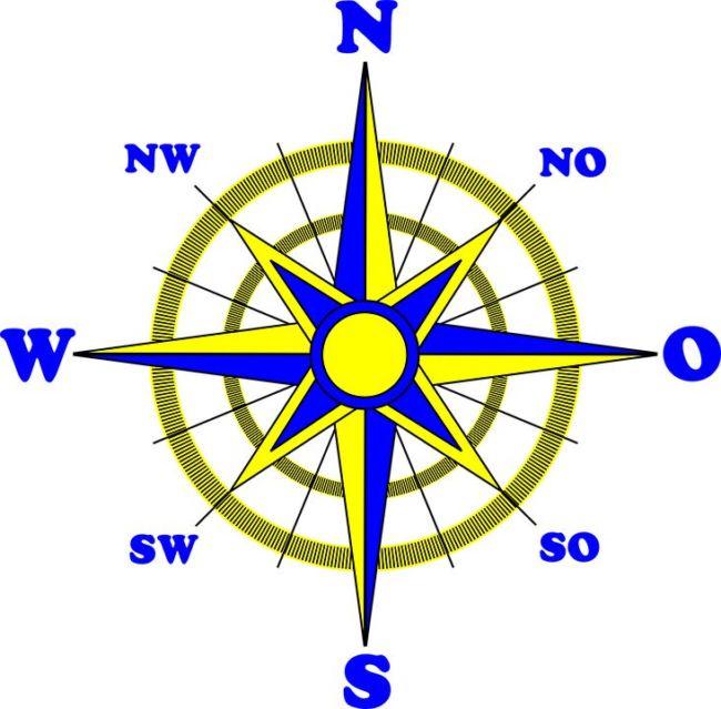 cara menggambar arah mata angin