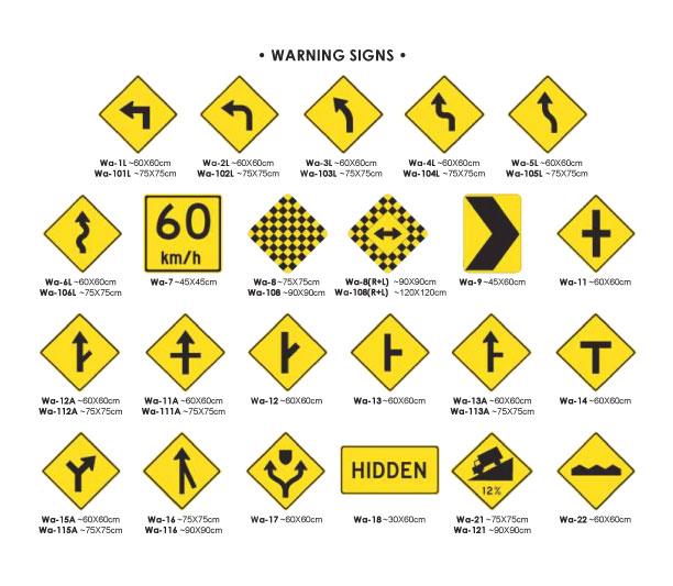 gambar Rambu-rambu lalu lintas peringatan
