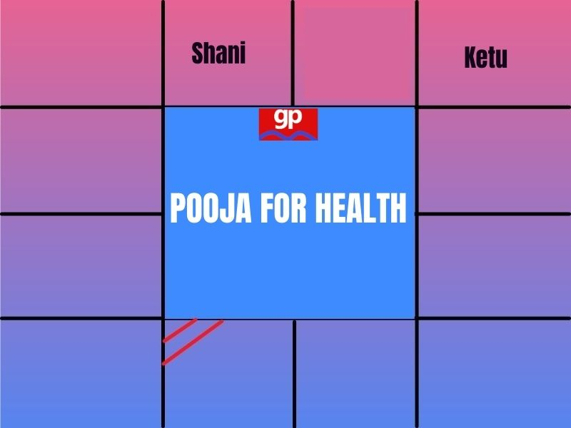 Pooja for Health Problems