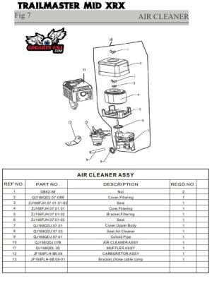Carburetor Assy, for TrailMaster Mid XRX 196 Go Kart