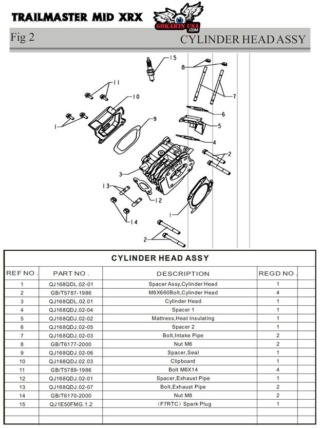 110 Atv Wiring Diagram Spacer Seal For Trailmaster Mid Xrx 196 Go Kart