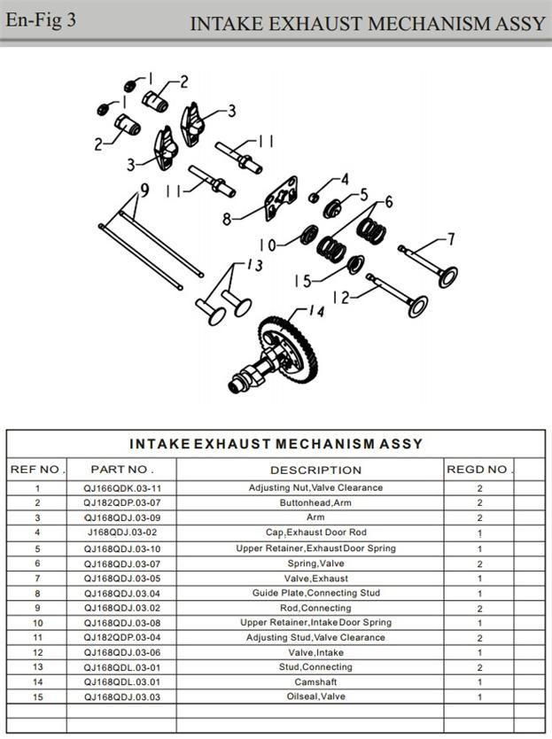Trailmaster 150 Xrs Parts. Engine. Wiring Diagram Images