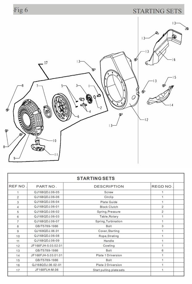 Rope, Strating, for TrailMaster Mid XRX 196 Go Kart