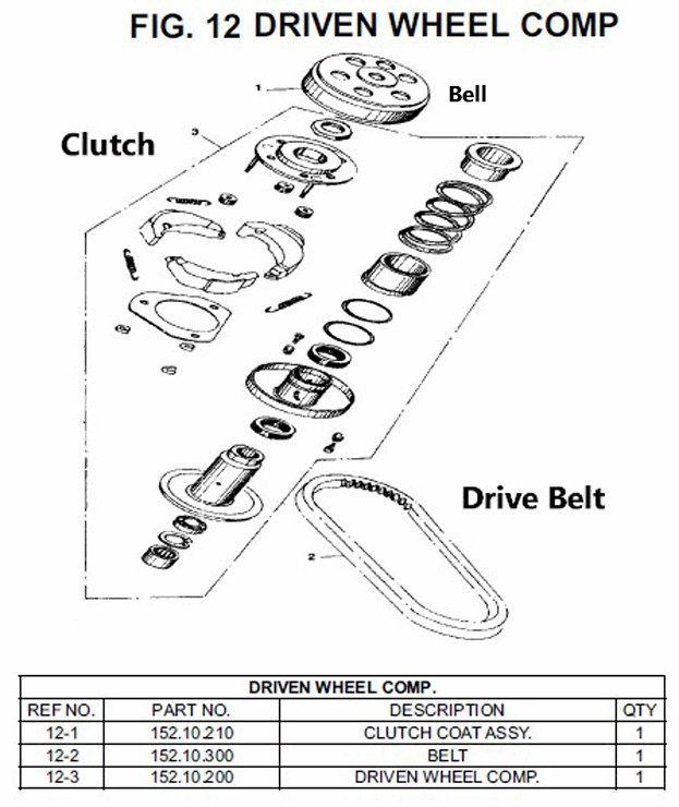 150cc Go Kart Wiring Diagram Youtube. Engine. Wiring