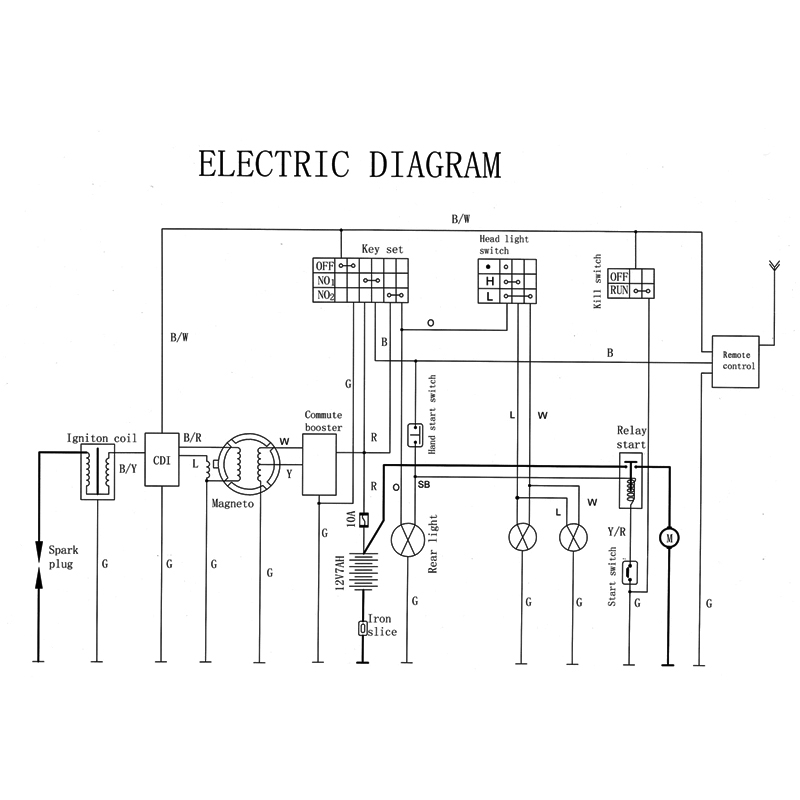 Coolster 49cc Scooter Wiring Diagram. Wiring. Wiring