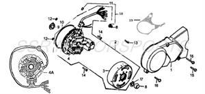 SSR 125 Stator Cover Gasket