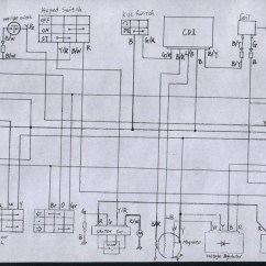 Chinese Scooter Ignition Wiring Diagram Cinderella Plot Powerpoint Turn Signal Schematics Data For Wildfire Mopeds And Rh Rivcas Org 150cc