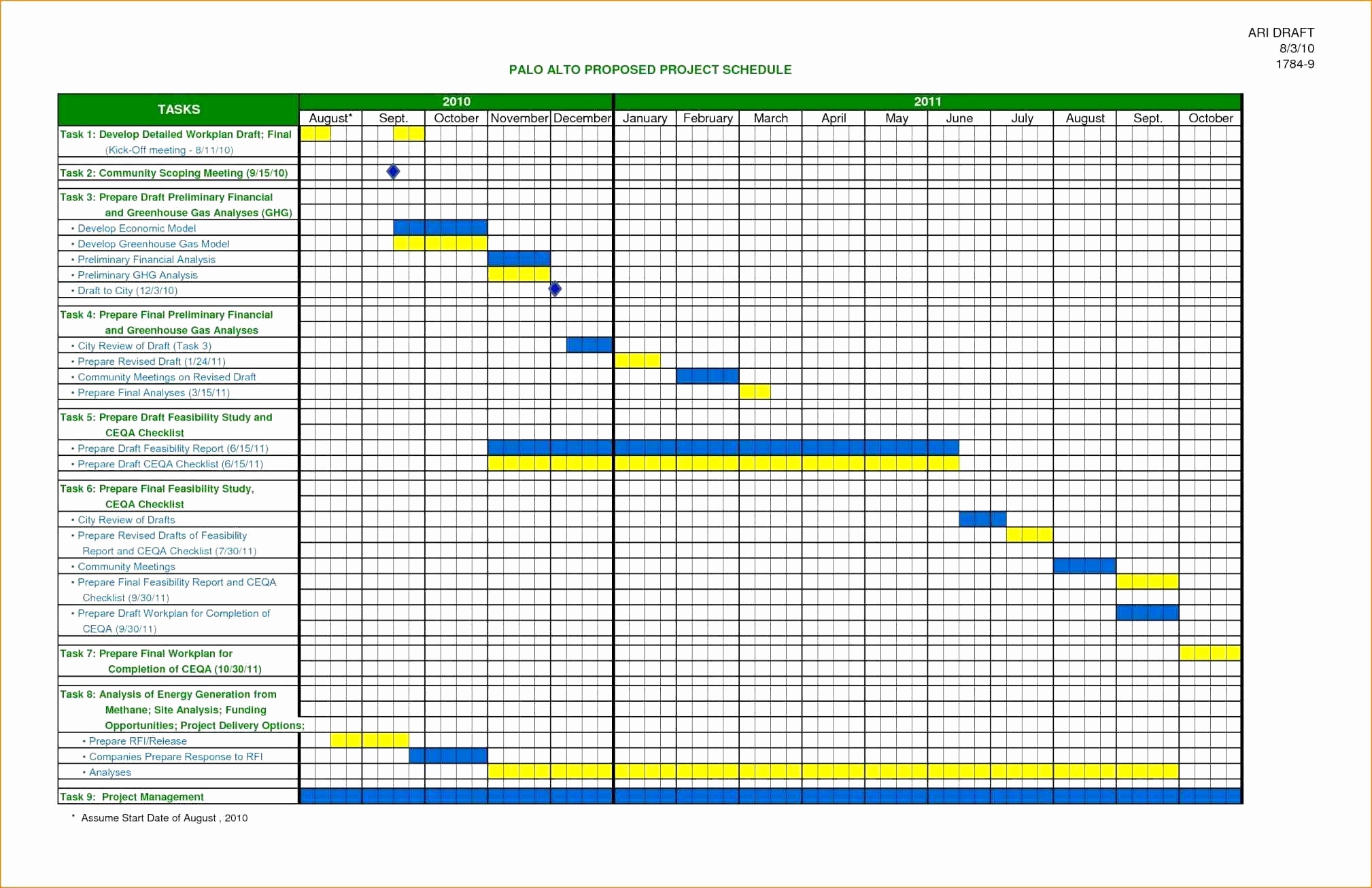 Excel Pto Tracker Template Elegant Vacation And Sick Time Tracking Spreadsheet Golagoon