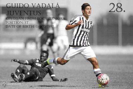 Part Three: Argentina's best young players: 30-26 #Golazo50 | golazo ...