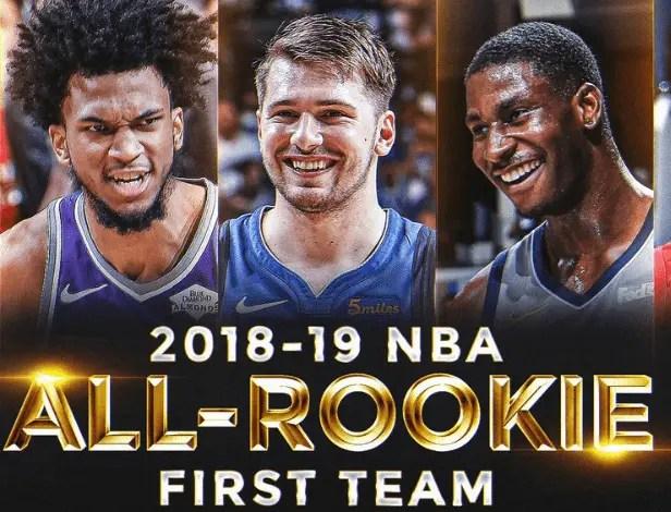NBA All-Rookie Team Best Card
