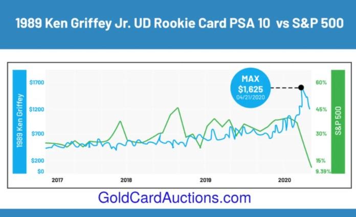 1989 ken griffey jr upper deck vs sp 500