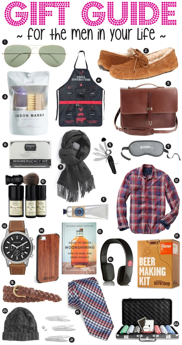 forthe men in your life gift guide