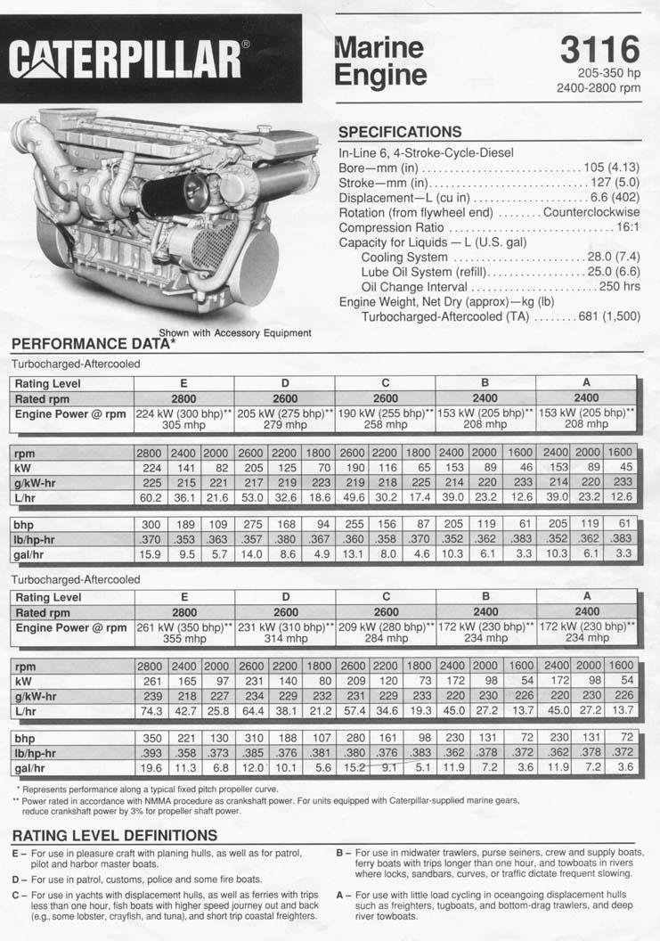 Cat C7 Wiring Diagram Caterpillar 3116ta Rblt Marine Engine
