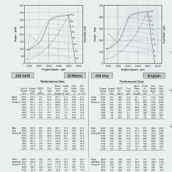 Cat 5 Wiring Diagram B Sno Pro 3000 Caterpillar-3126b Rebuilt Electronic Marine Engine