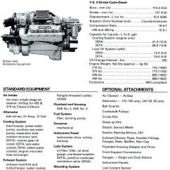Vdo Temperature Gauge Wiring Diagram Afci Find The Best Diesel Engine Transmission And Generator Brochures Now Cat 3208 210 450 Hp Brochure Specification 1 Jpg