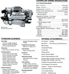 caterpillar 3208 engine wiring diagram get free image cat 3126 engine diagram caterpillar 3126 diagrams [ 1053 x 1538 Pixel ]