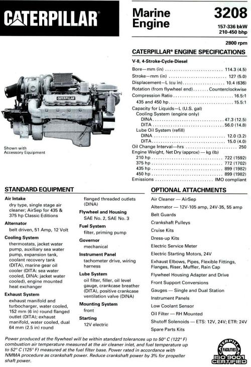 small resolution of caterpillar 3208 engine wiring diagram get free image cat 3126 engine diagram caterpillar 3126 diagrams