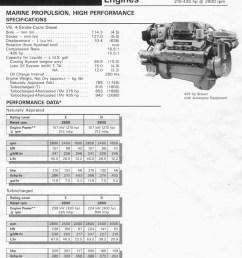3208ta rblt marine engine [ 778 x 1023 Pixel ]
