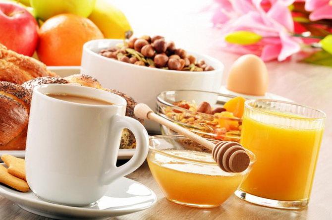 Приготовление кофе. Рецепты с фруктово-ягодными и ореховыми добавками. «Мокко-актив».