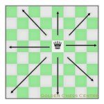 Chess Puzzle of the day for Beginners and Parents