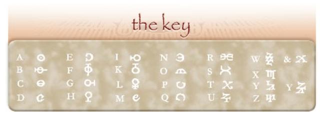 Cipher Manuscripts Key