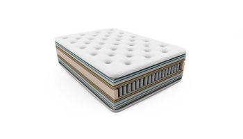 Spring Mattress   Golden Falcon Upholstery & Furniture   UAE