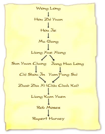 Golden Harmony Kung Fu