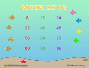 Skip counting by 8s Learning Chart