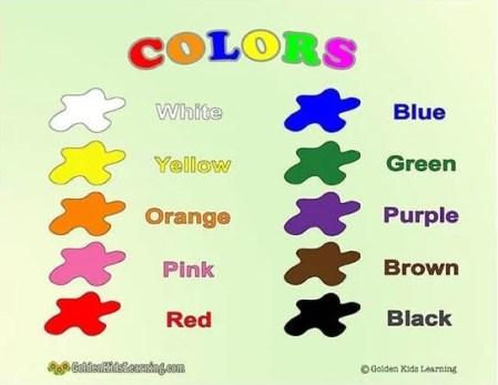 Download Colors charts